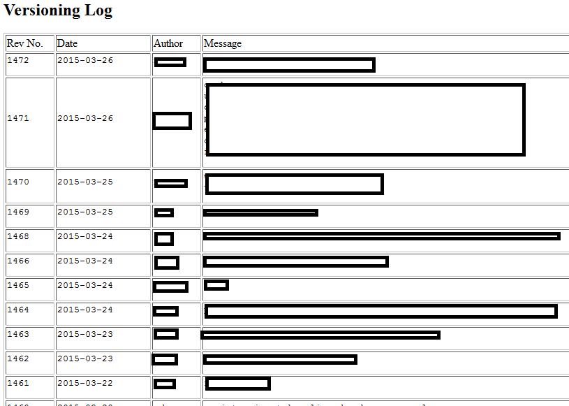 svn versioning html